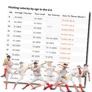 22 Ways To Increase Youth Pitching Velocity