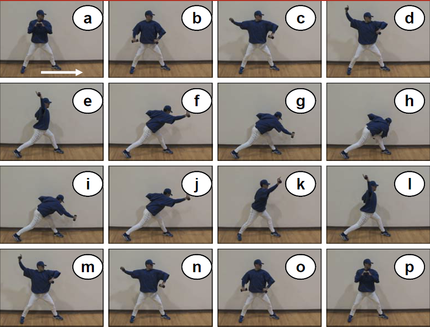 Full ROM Drill exercise for pitchers image