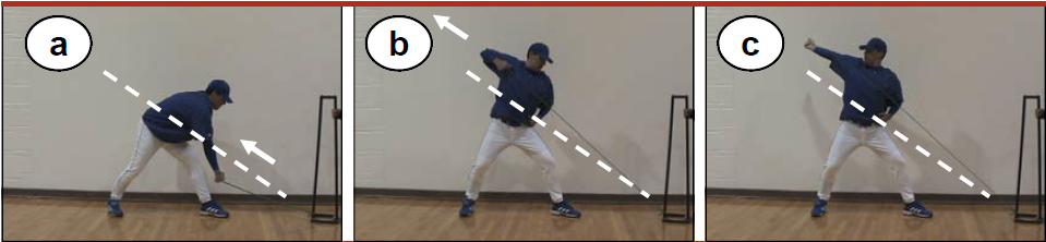 Reverse throw exercises for pitchers image